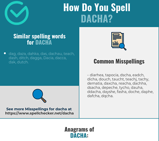 Correct spelling for dacha