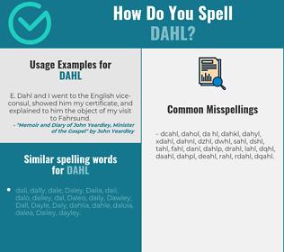 Correct spelling for dahl