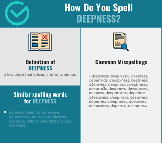 Correct spelling for deepness