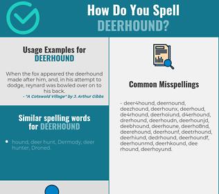 Correct spelling for deerhound