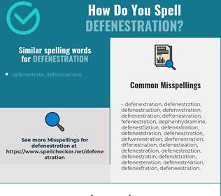 Correct spelling for defenestration