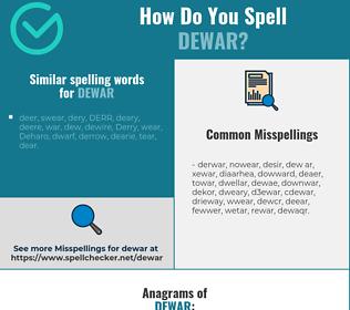 Correct spelling for dewar