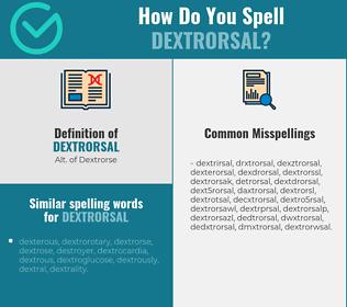 Correct spelling for dextrorsal
