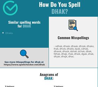 Correct spelling for dhak