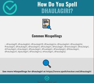 Correct spelling for dhaulagiri