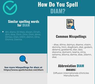 Correct spelling for diam