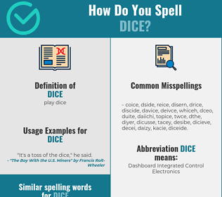 Correct spelling for dice