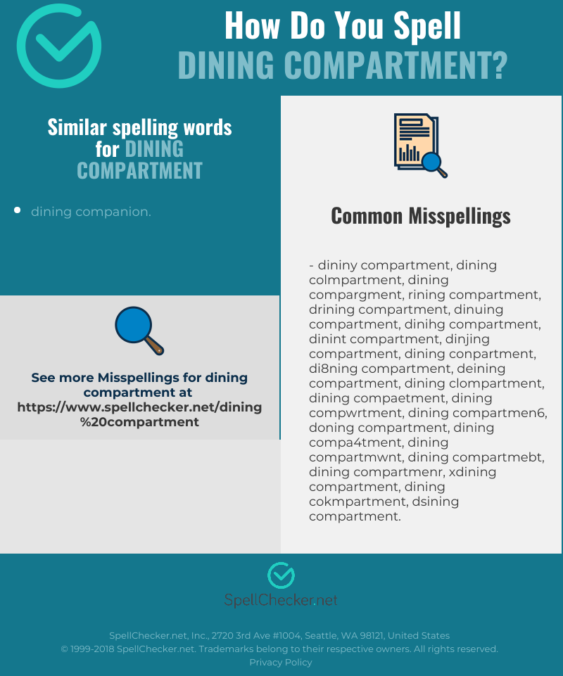 Correct Spelling For Dining Compartment [Infographic ...