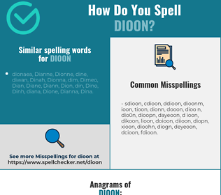 Correct spelling for dioon
