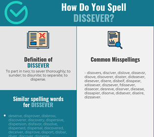 Correct spelling for dissever