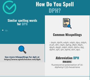 Correct spelling for dph
