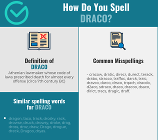 Correct spelling for draco