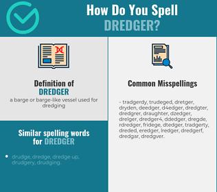 Correct spelling for dredger