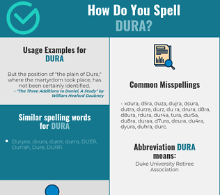 Correct spelling for dura