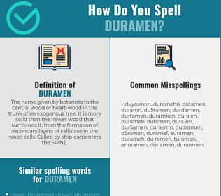 Correct spelling for duramen