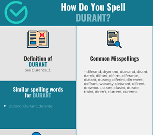 Correct spelling for durant