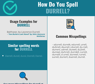 Correct spelling for durrell