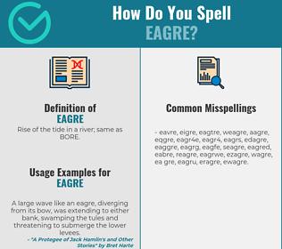 Correct spelling for eagre
