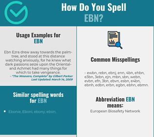 Correct spelling for ebn