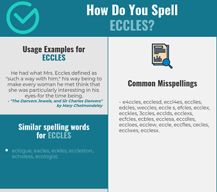 Correct spelling for eccles