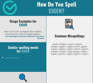 Correct spelling for eigen