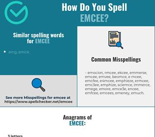 Correct spelling for emcee