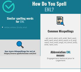 Correct spelling for enl