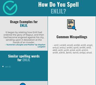 Correct spelling for enlil