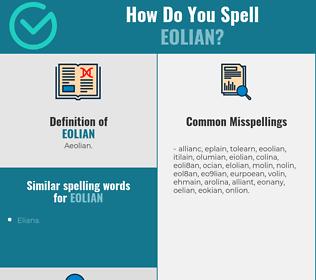 Correct spelling for eolian
