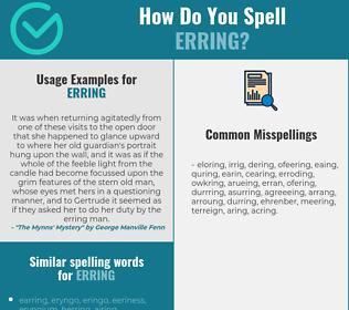 Correct spelling for erring