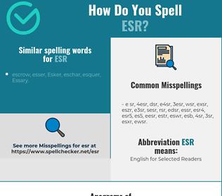 Correct spelling for esr