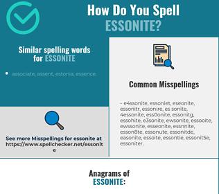 Correct spelling for essonite