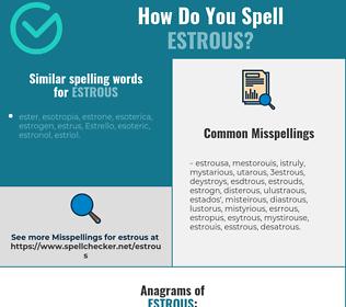 Correct spelling for estrous