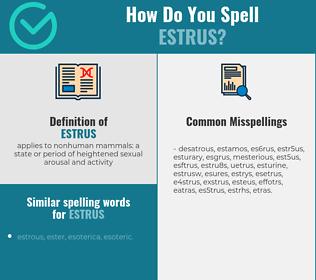 Correct spelling for estrus