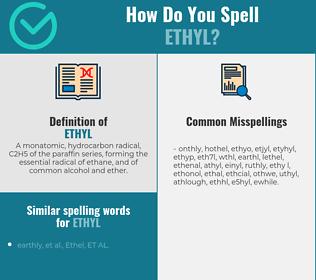 Correct spelling for ethyl