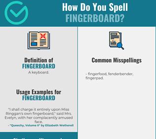 Correct spelling for fingerboard