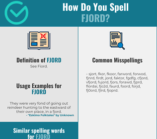 Correct spelling for fjord