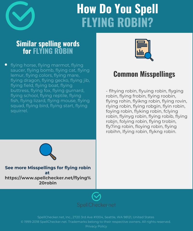 Correct spelling for flying robin [Infographic] | Spellchecker net