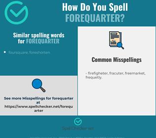 Correct spelling for forequarter