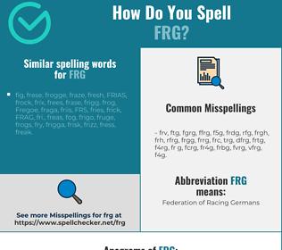 Correct spelling for frg