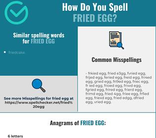 Correct spelling for fried egg