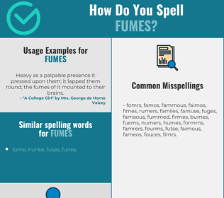 Correct spelling for fumes