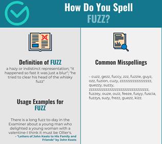 Correct spelling for fuzz