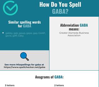 Correct spelling for gaba