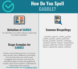 Correct spelling for gabble