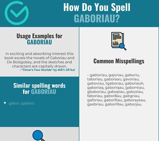 Correct spelling for gaboriau