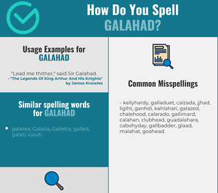Correct spelling for galahad