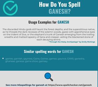 Correct spelling for ganesh