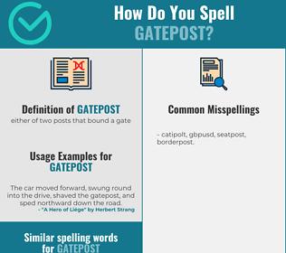 Correct spelling for gatepost