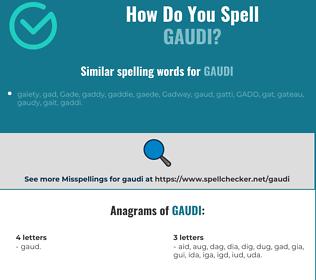 Correct spelling for gaudi